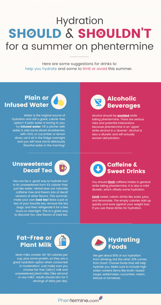 Hydration on Phentermine Infographic